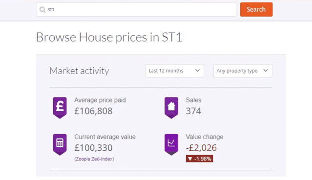 House Prices in the ST1 area of Stoke-on-Trent. A screengrab from Zoopla