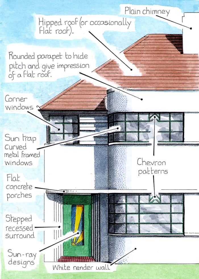 Illustration of a 1930s semi-detached house. Illustration shows typical construction techniques used in the era. Illustration by Trevor Yorke