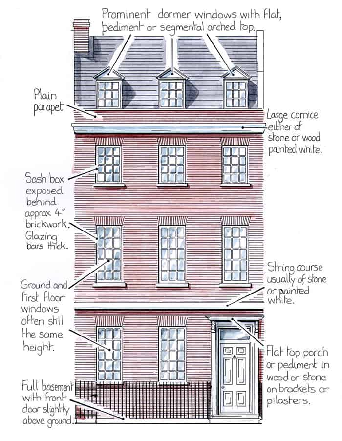 An illustration by Trevor Yorke showing the design features typically associated with an early Georgian terraced house
