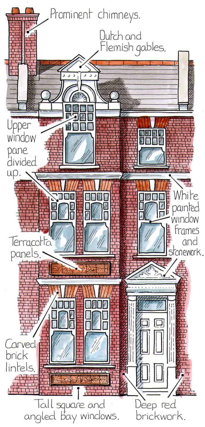 An illustration of the Queen Anne style terrace showing design features. Drawing by Trevor Yorke