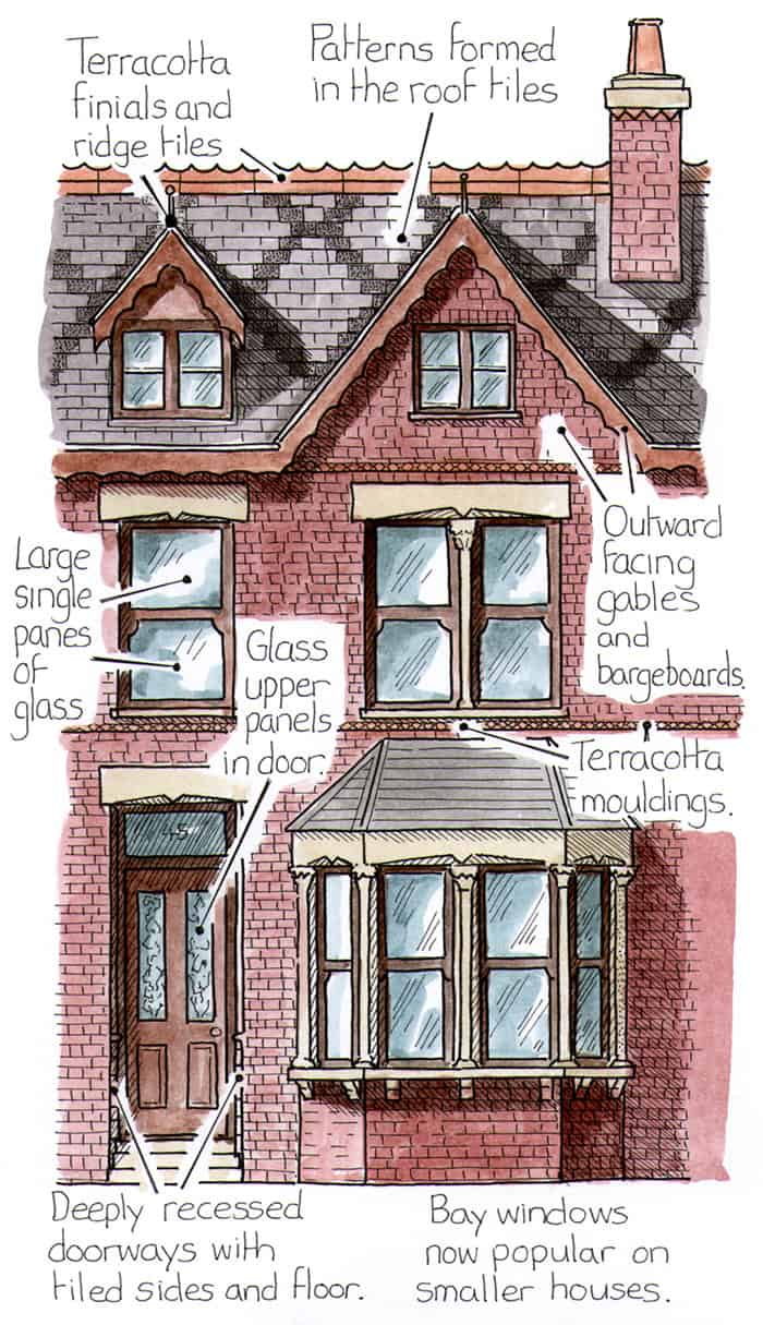 Illustration of a Victorian Gothic terraced house with design features. Illustration by Trevor Yorke