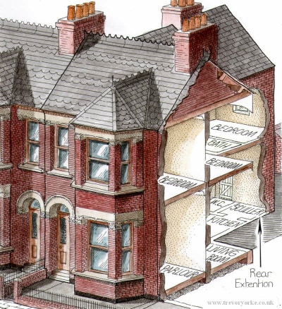 Late Victorian Style House