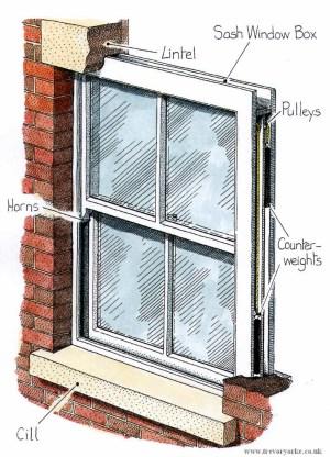 Mid Victorian sash window