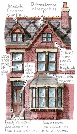 Victorian Gothic House Image