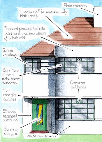 A drawn image of the outside of a 1920s Art Deco house including labels showing design features. Image by Trevor Yorke